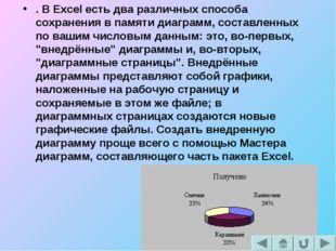 . В Excel есть два различных способа сохранения в памяти диаграмм, составленн