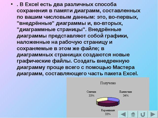 . В Excel есть два различных способа сохранения в памяти диаграмм, составленн...