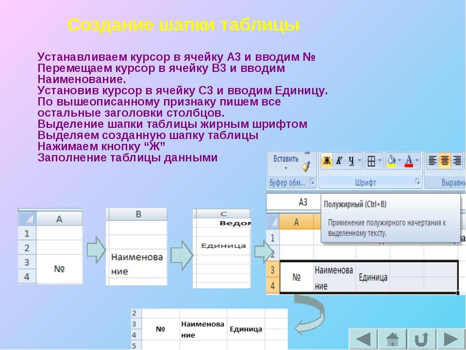 Создание шапки таблицы Устанавливаем курсор в ячейку А3 и вводим № Перемещаем...