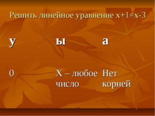 Решить линейное уравнение х+1=х-3