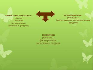 личностные результаты- фактор развития мотивационных личностных ресурсов; ме