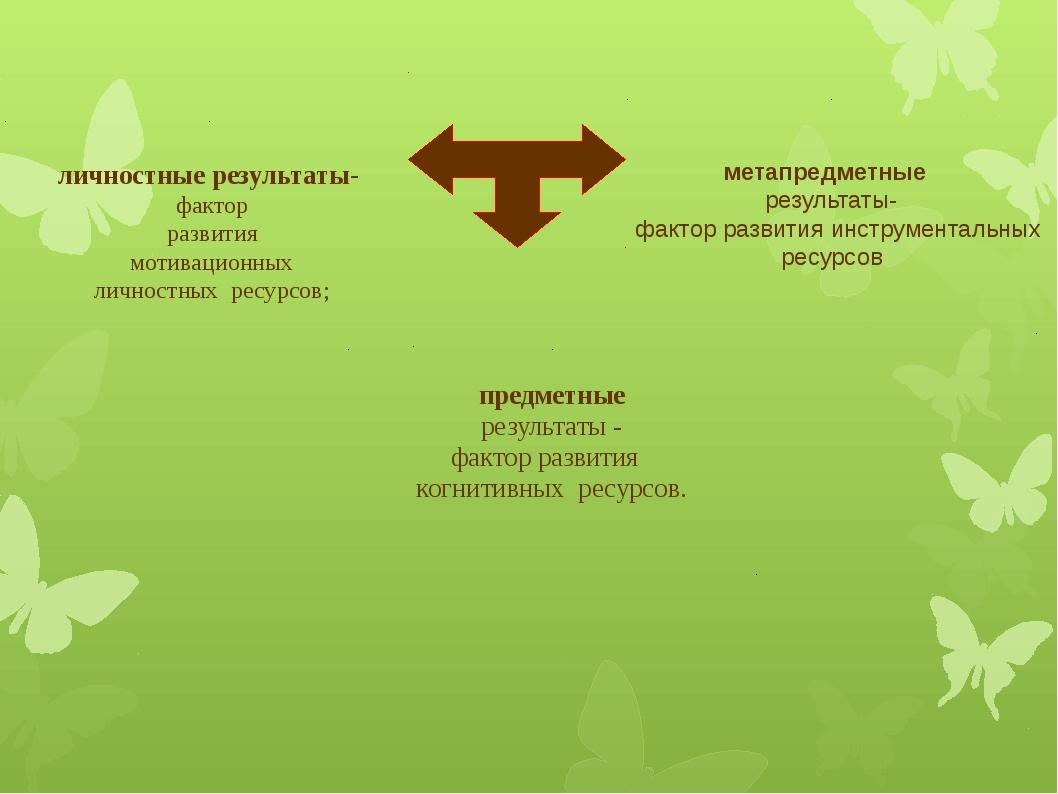 личностные результаты- фактор развития мотивационных личностных ресурсов; ме...