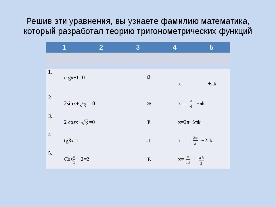 Решив эти уравнения, вы узнаете фамилию математика, который разработал теорию...