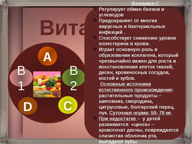 Витамины: А D C B1 B2 Витамин А Способствует формированию рецепторов глаза -...