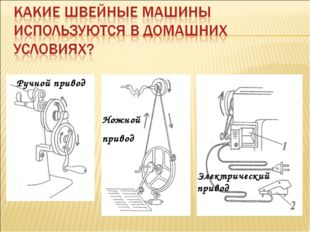 Ручной привод Ножной привод Электрический привод