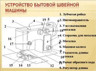 Зубчатая рейка 2. Нитенаправитель 3. Узел натяжения моталки 4. Стержень для м