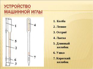 Колба 2. Лезвие 3. Остриё 4. Лыска 5. Длинный желобок 6. Ушко 7. Короткий жел