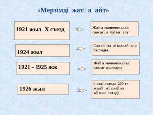 1921 жыл Х съезд 1926 жыл 1921 - 1925 жж Салықты ақшалай ала бастады Жаңа эк