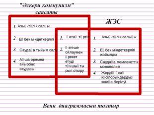 Азық-түлік салғы Еңбек міндеткерлігі Саудаға тыйым салу Ақша орнына айырбас с