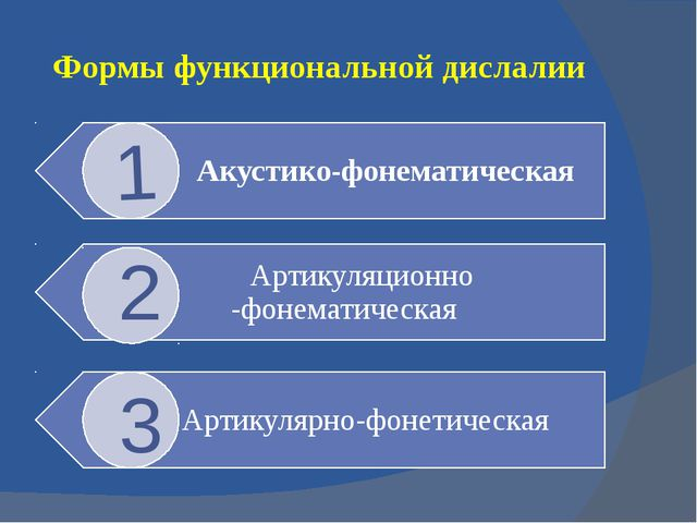 Формы функциональной дислалии 1 2 3