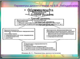 Параметры дизонтогенеза по В.В. Лебединскому