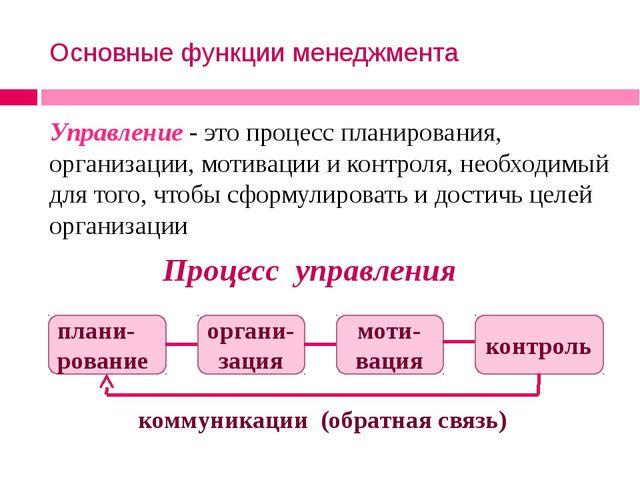 Иерархия управления разработка и реализация стратегии органи- зации, принятие...