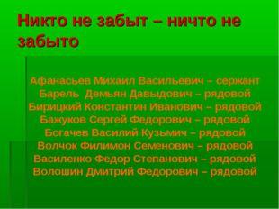 Никто не забыт – ничто не забыто Афанасьев Михаил Васильевич – сержант Барель