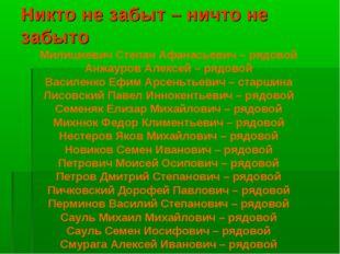 Никто не забыт – ничто не забыто Милишкевич Степан Афанасьевич – рядовой Анжа