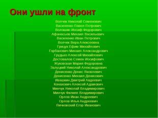 Они ушли на фронт Волчек Николай Семенович Василенко Павел Петрович Волошин И