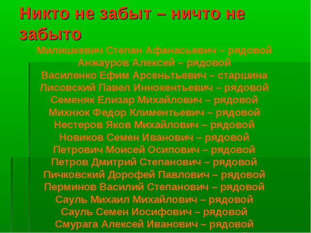 Никто не забыт – ничто не забыто Милишкевич Степан Афанасьевич – рядовой Анжа...