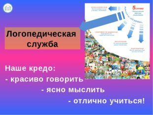 Логопедическая служба - красиво говорить - ясно мыслить - отлично учиться! Н