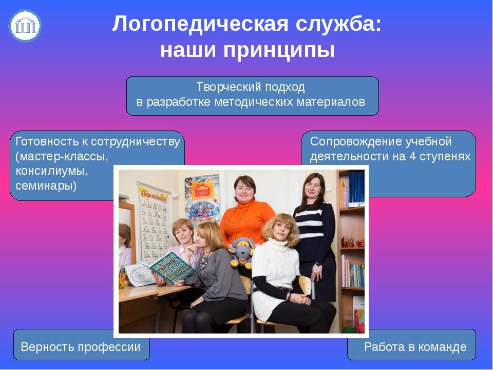Логопедическая служба: наши принципы Работа в команде Сопровождение учебной...