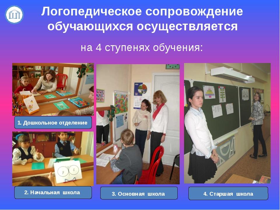 Логопедическое сопровождение обучающихся осуществляется 1. Дошкольное отделе...