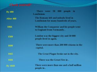 Check yourself! By 400 There were 50 000 people in Londinium. After 400 The R