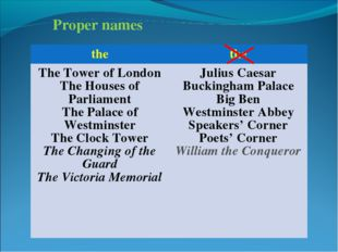 Proper names the	the The Tower of London The Houses of Parliament The Palace