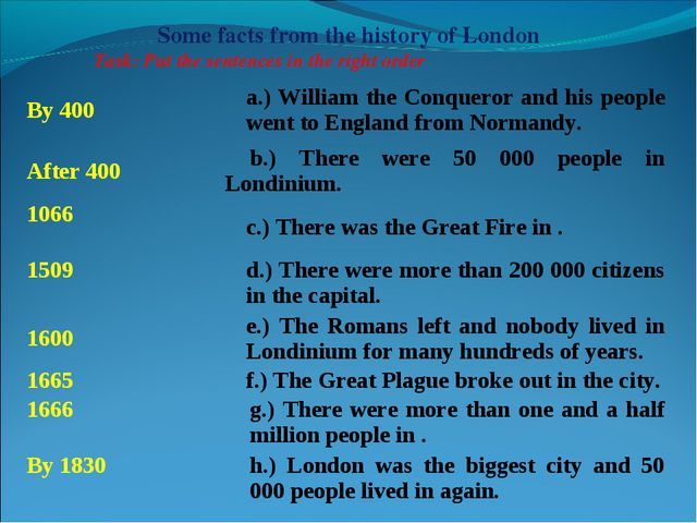 Some facts from the history of London Task: Put the sentences in the right or...