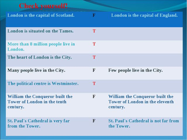 Check yourself! London is the capital of Scotland. 	F	London is the capital o...