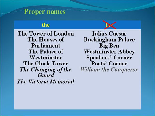Proper names the	the The Tower of London The Houses of Parliament The Palace...