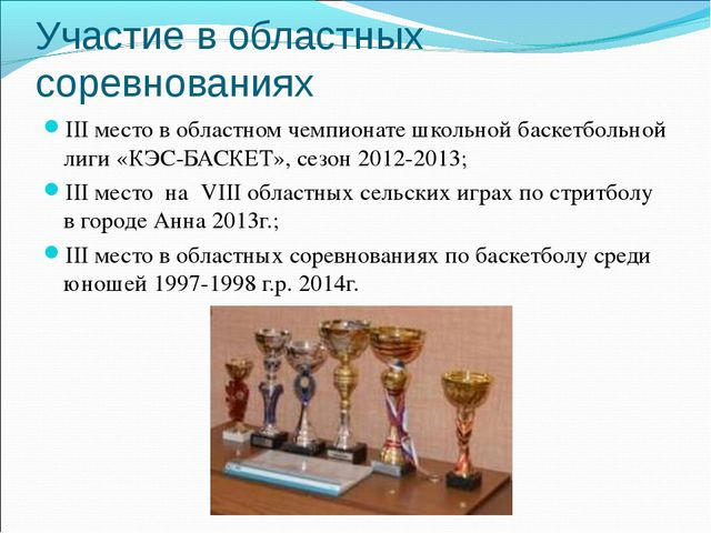 Участие в областных соревнованиях III место в областном чемпионате школьной б...