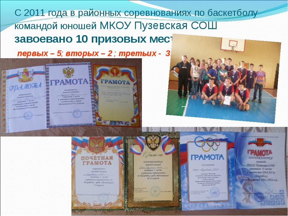 С 2011 года в районных соревнованиях по баскетболу командой юношей МКОУ Пузев...