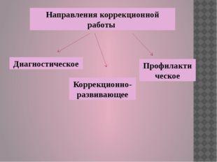 Направления коррекционной работы Профилактическое Коррекционно- развивающее