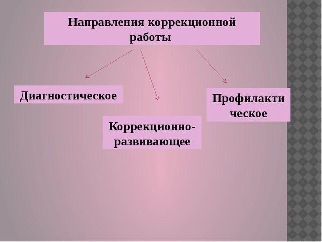 Направления коррекционной работы Профилактическое Коррекционно- развивающее...