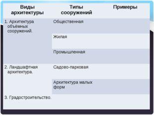 Виды архитектурыТипы сооруженийПримеры 1. Архитектура объёмных сооружений.