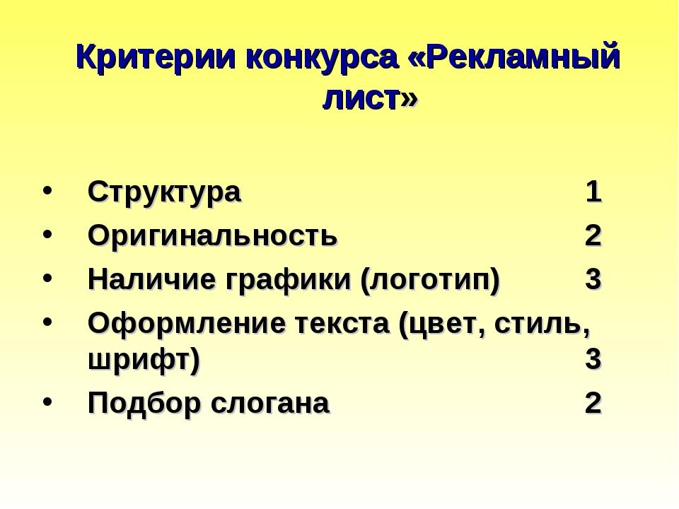 Критерии конкурса «Рекламный лист» Структура1 Оригинальность2 Налич...