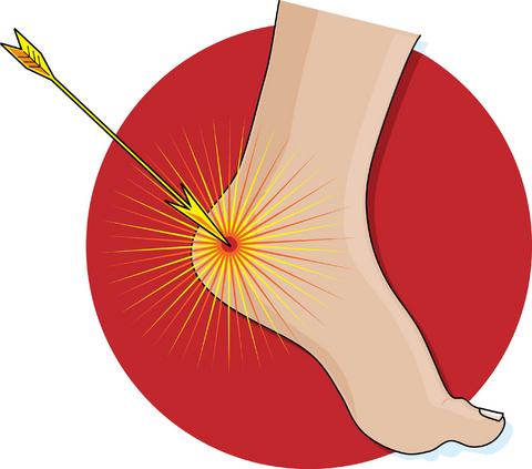 http://www.notapennydown.com/blog/wp-content/uploads/achilles-heel.jpg