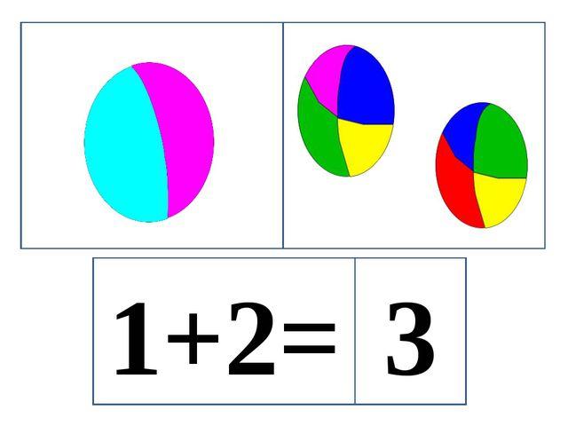 1+2= 3