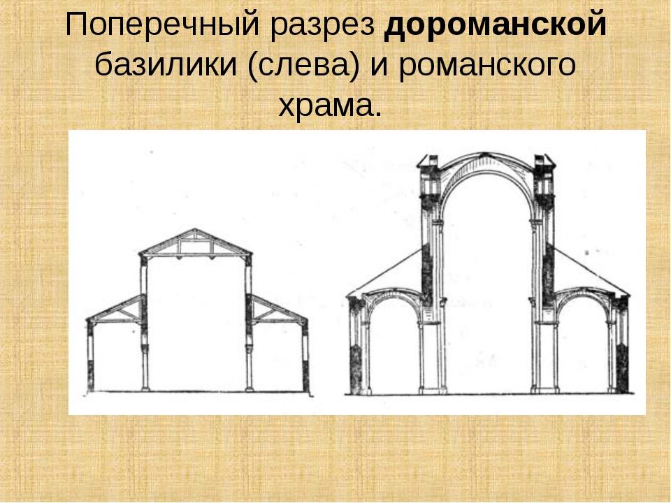 Поперечный разрез дороманской базилики (слева) и романского храма.