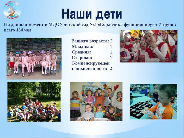 Наши дети На данный момент в МДОУ детский сад №5 «Кораблик» функционируют 7 г...