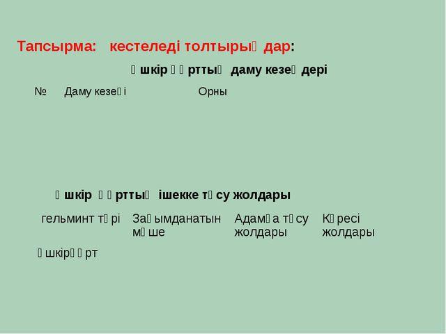 Тапсырма: кестеледі толтырыңдар: Үшкір құрттың даму кезеңдері Үшкір құрттың і...
