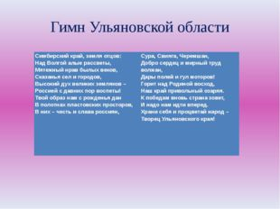 Гимн Ульяновской области Симбирский край, земля отцов: Над Волгой алые рассве