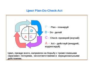 Цикл Plan-Do-Check-Act P – Plan - планируй D - Do - делай C - Check- проверяй