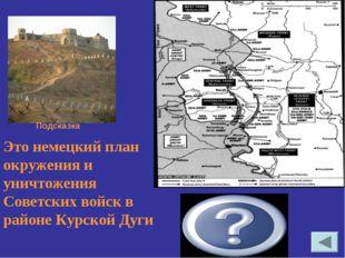 Это немецкий план окружения и уничтожения Советских войск в районе Курской Ду