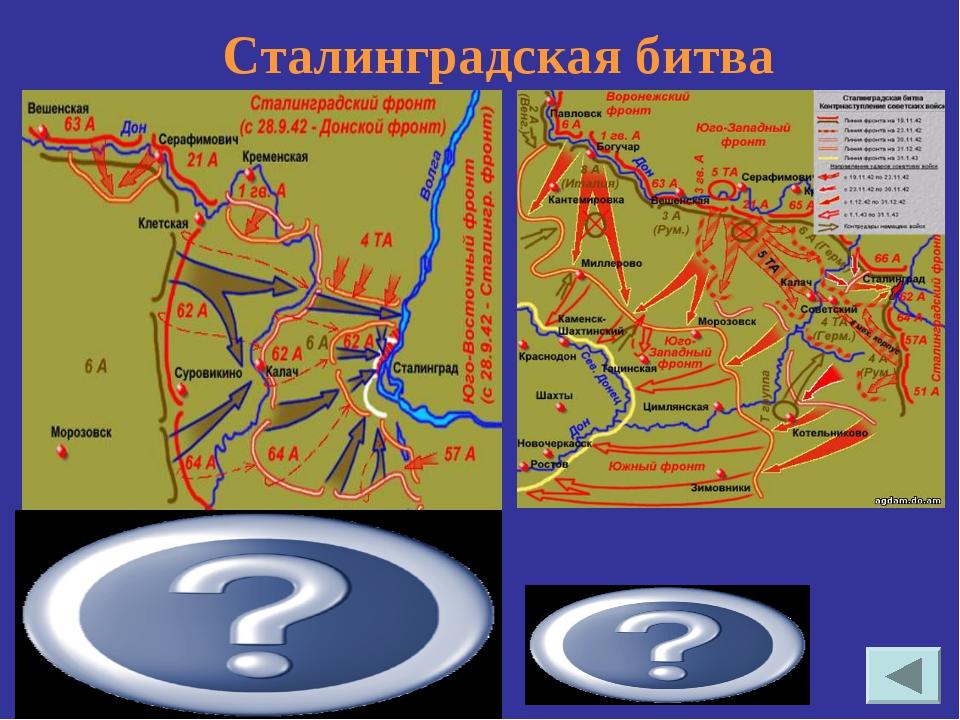 17 июля 1942 – 2 февраля 1943гг Сталинградская битва 17 июля – 19 ноября 1942...