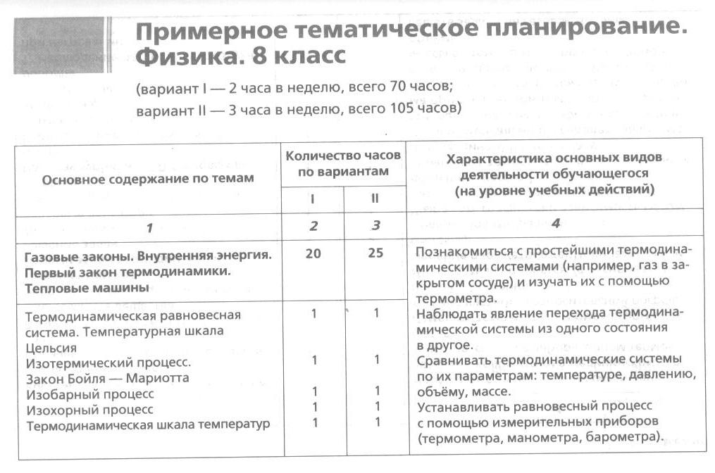 8-9 класс 01.jpg