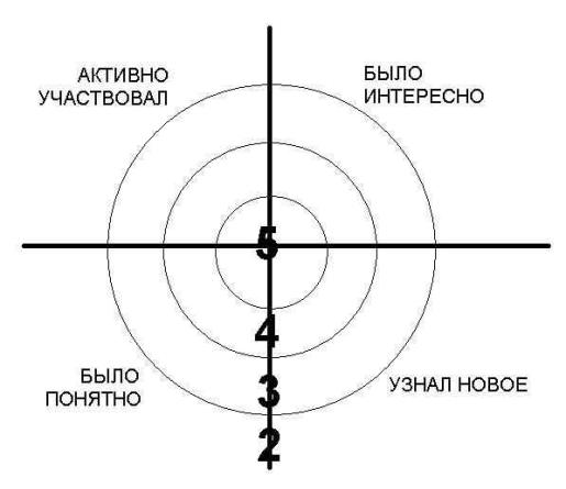 http://gigabaza.ru/images/39/76774/a7bb2a2.png