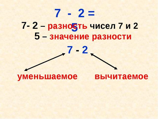 7 - 2 = 5 7- 2 – разность чисел 7 и 2 5 – значение разности 7 - 2 уменьшаемо...