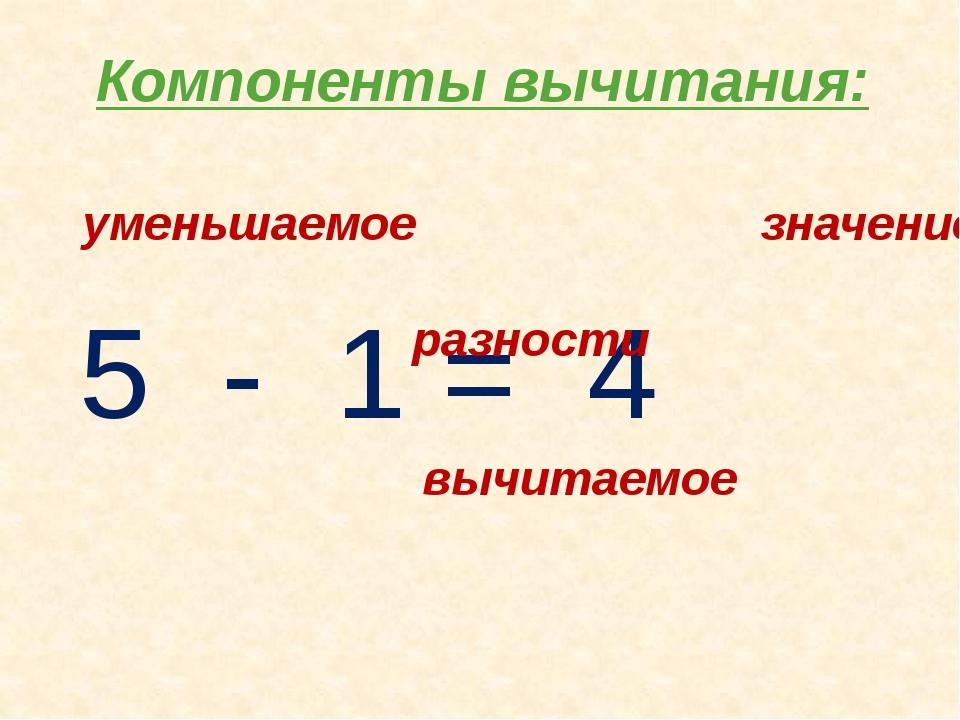 Компоненты вычитания: 5 - 1 = 4 уменьшаемое значение разности вычитаемое