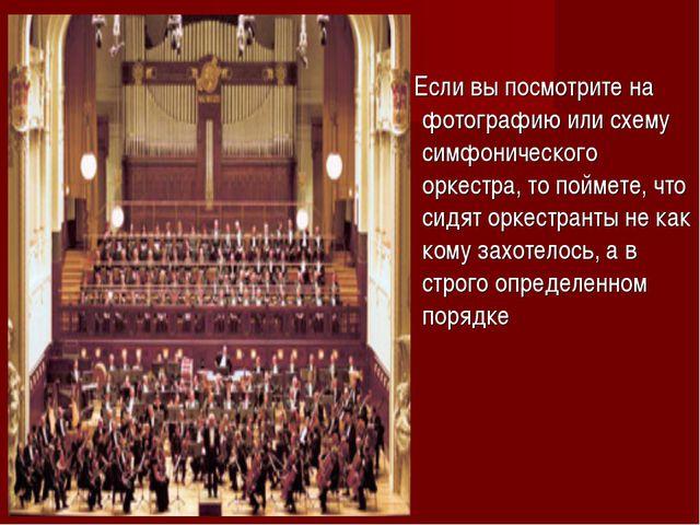 Если вы посмотрите на фотографию или схему симфонического оркестра, то пойме...
