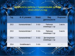 Результаты работы с одаренными детьми 2013-2014 уч.год Год Ф. И. ученика Кла