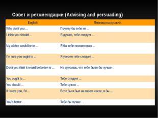 Совет и рекомендации (Advising and persuading) English Перевод на русский Why